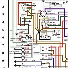 wiring schematics colour coded for jaguar u0026 triumph shannons club