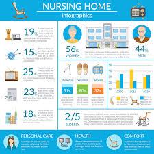 layout of nursing home nursing home infographics stock vector illustration of adult 72486123