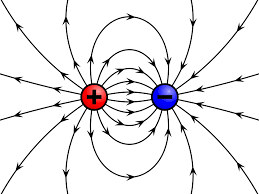 field physics wikipedia