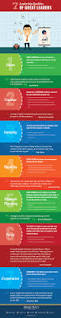 the 7 best leadership qualities infographic brian tracy