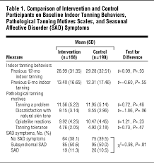 ls for seasonal affective disorder reviews effect of seasonal affective disorder and pathological tanning