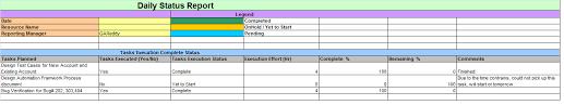 testing daily status report template testing daily status report template gareddy qtp