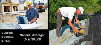 A Roofing Contractor Estimates by How Much Does A Shingle Roof Replacement Cost Hometown Roofing