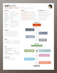 contemporary decoration awesome resume template unusual ideas free