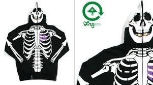 top 10 streetwear hoodies of 2006