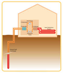 ground source heat pumps gshpa is the focal point of the ground