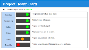 stoplight report template project status report template free project management templates