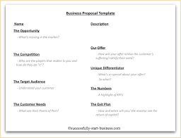 a 10 point business proposal template on http www successfully
