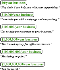 Makeup Artist Quotes For Business Cards How To Create A Great Tagline For Your Business W Examples
