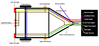 4 way flat light connector wiring diagram 4 wire basic trailer flat at electrical connector