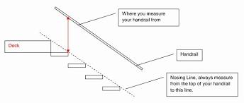Handrail Height Code California Stair Handrail Height Code Michigan Staircase Gallery