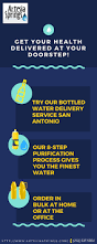 best 25 bottled water delivery ideas on pinterest christmas
