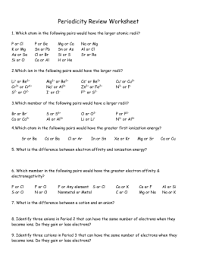 periodic trends question 1 understanding the basis of the trends a