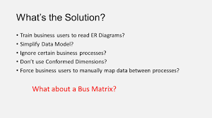 How To Read Dimensions Bus Matrix U2026 The Foundation Of Your Data Warehouse Ppt Video