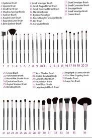 clothing shoes u0026 jewelry women makeup brushes http amzn