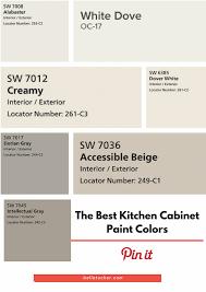 kitchen cabinet paint color the best kitchen cabinet paint colors bella tucker decorative