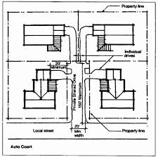 auto floor plan rates carbucks floor plan new used car floor plan financing peugennet