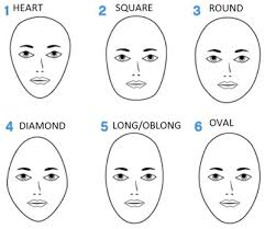 step 1 decide on your face shape diffe