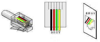 568b wiring diagram rj11 wiring diagrams