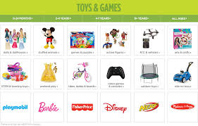 kids games u0026 toys kids jcpenney