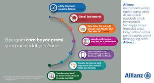 persyaratan buat kartu kredit hsbc info cara pembayaran premi layanan allianz indonesia
