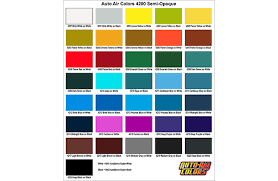 createx colors product color charts