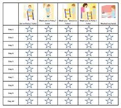 potty chart template jianbochen memberpro co