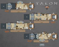 jayco u0027s new toy hauler fifth wheel talon the jayco journal