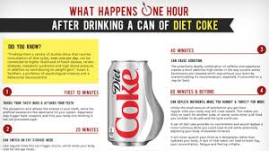Diet Coke Meme - even this terrifying diagram of what diet coke does to your body can