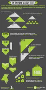 33 best love rentals property infographics images on pinterest