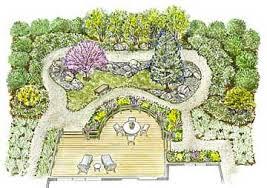 gardening kirkwood home u0026 landscape julie u0027s garden design