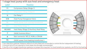 geothermal heat pump nest install help doityourself com