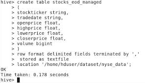 Create External Table Hive Hive Practice Information And Information On The Types Of Tables