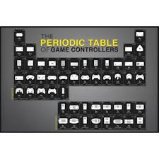 Video Game Home Decor Periodic Table Of Game Controllers Video Game Poster Print