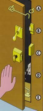 earthquake proof cabinet locks reducing workplace earthquake hazards