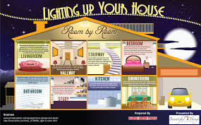 home decor infographic lighting up your house infographic