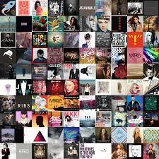 best photo albums online rating global listener