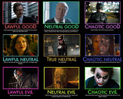 Alignment System Meme - nolan batman series alignment charts know your meme