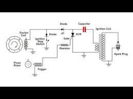 cara kerja pengapian sepeda motor youtube