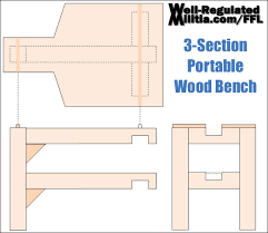 Wooden Bench Plan Free Shooting Bench Plans U2014 Fourteen Do It Yourself Designs