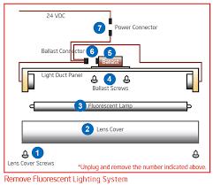 how to change a fluorescent light fixture latest convert fluorescent light fixture to led innovation convert