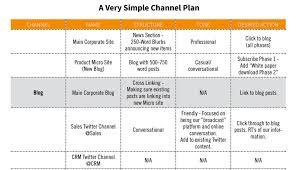 Editorial Calendar Template Excel 10 Free Content Strategy Editorial Calendar Templates