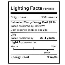 light bulb conversion to led kindeep g9 led light bulb 3w 35w halogen bulb equivalent non