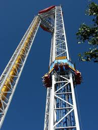 Six Flags In Kentucky Superman Tower Of Power Wikiwand