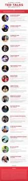 hbr guide to coaching your employees pdf 544 best employee engagement images on pinterest employee