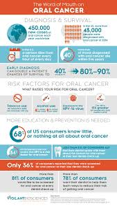 Pictures Of Oral Cancer On Roof Of Mouth by Oral Cancer Prevention Guidelines From Your Calgary Family Dentist