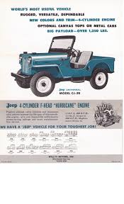 turquoise jeep cj brochures archives page 4 of 4 jeep willys world