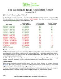 of inventory estate market research data archives