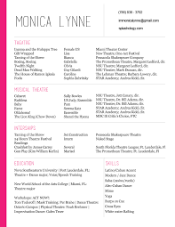 resume styles 2016 by monica lynne writing resume sample