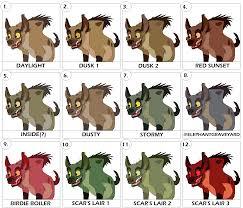 tlk hyena color schemes by emiemi345 on deviantart